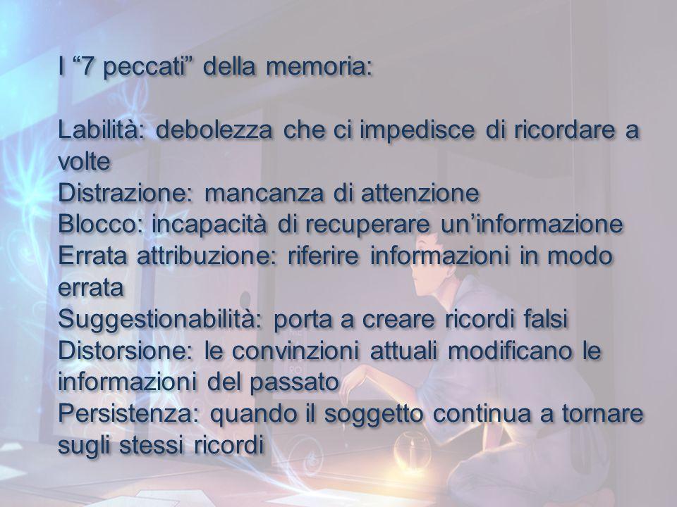 I 7 peccati della memoria: