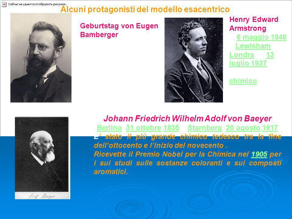 Alcuni protagonisti del modello esacentrico