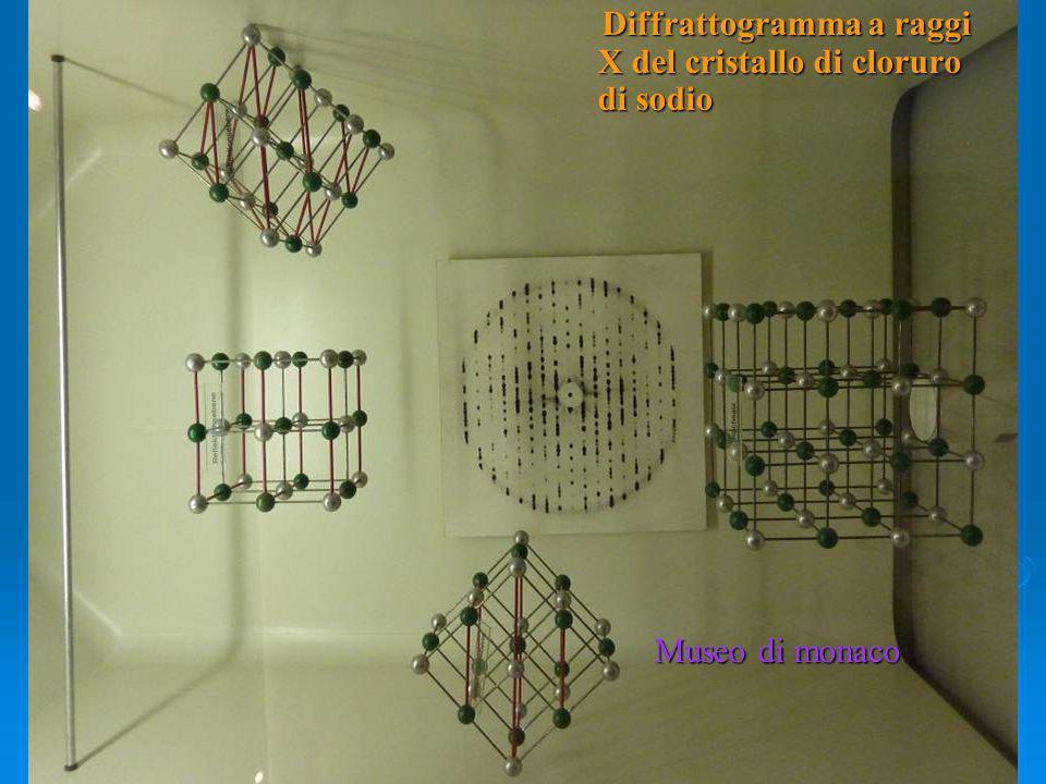 Diffrattogramma a raggi X del cristallo di cloruro di sodio