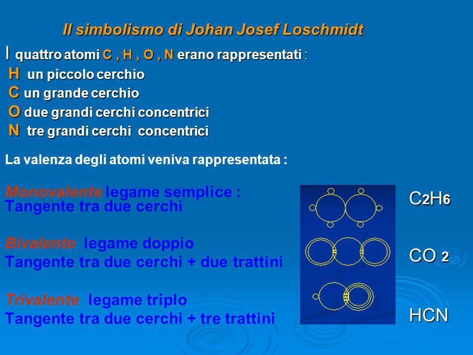 Il simbolismo di Johan Josef Loschmidt