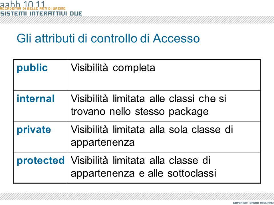 Gli attributi di controllo di Accesso