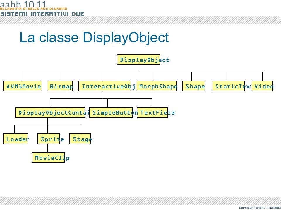 La classe DisplayObject