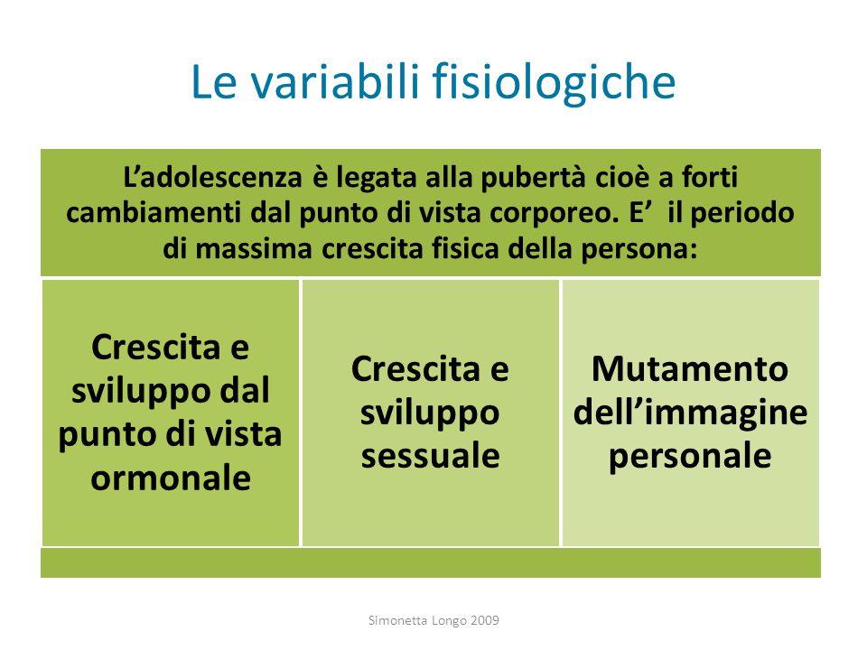 Le variabili fisiologiche