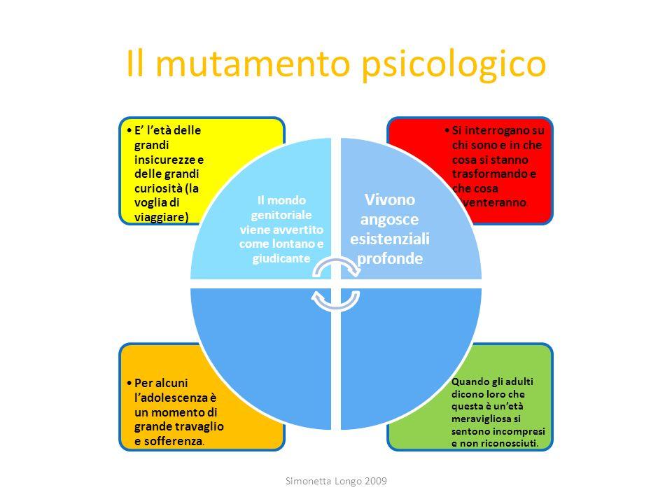 Il mutamento psicologico