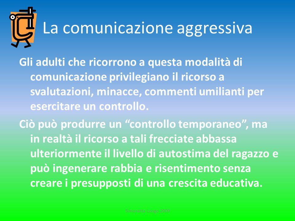 La comunicazione aggressiva