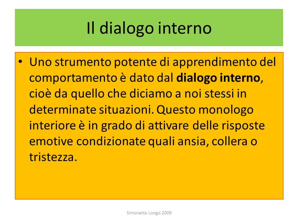 Il dialogo interno