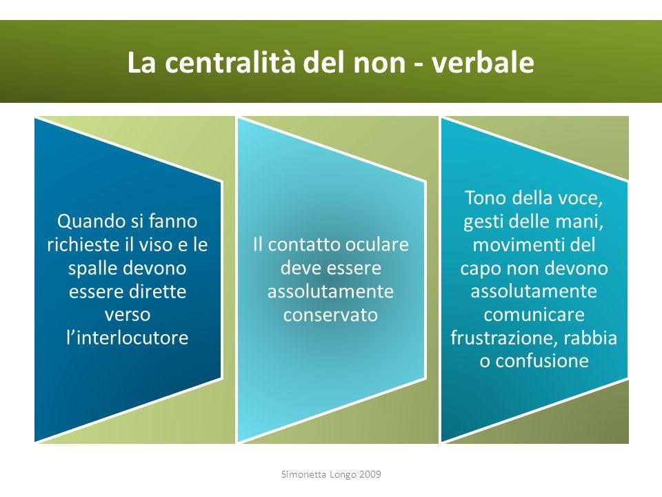 La centralità del non - verbale