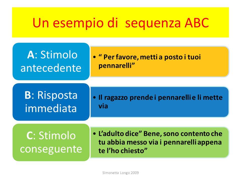 Un esempio di sequenza ABC