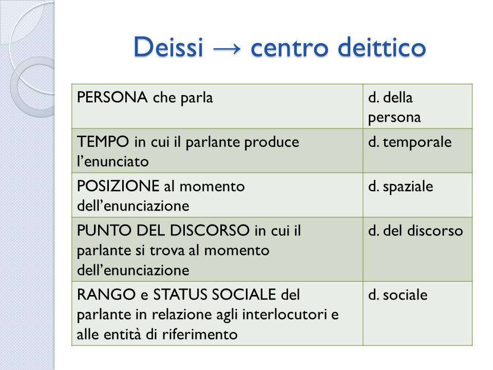 Deissi → centro deittico