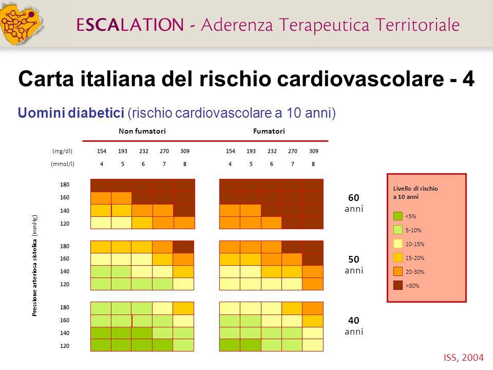 Carta italiana del rischio cardiovascolare - 4
