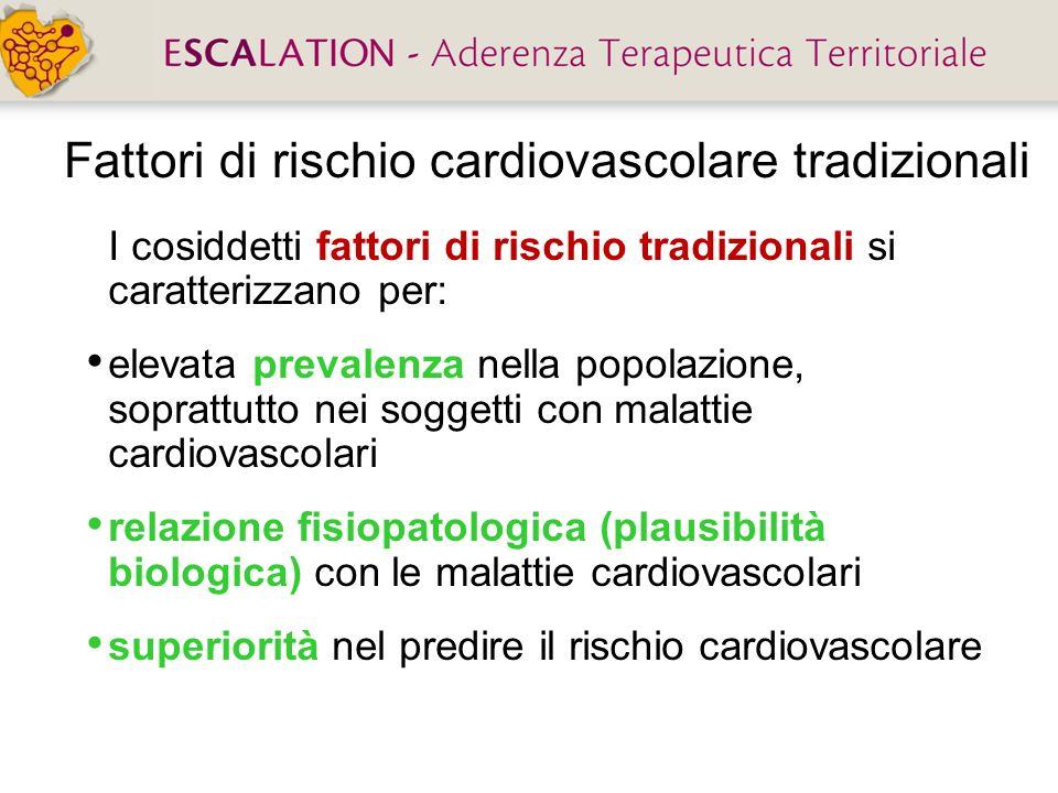 Fattori di rischio cardiovascolare tradizionali