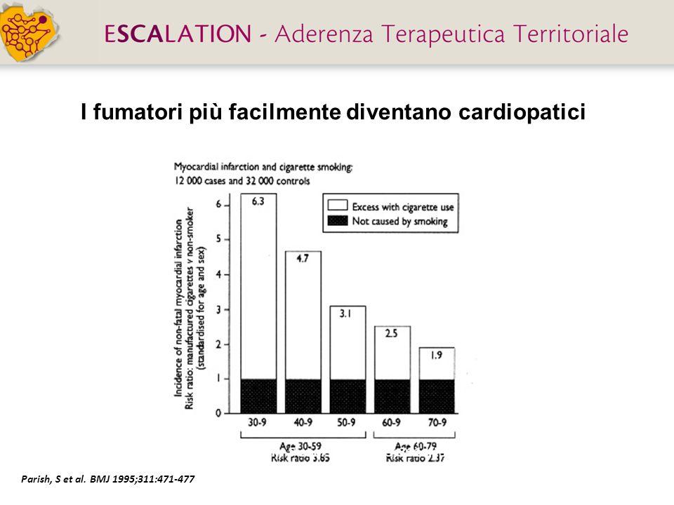 I fumatori più facilmente diventano cardiopatici