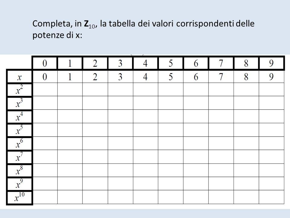 Completa, in Z10, la tabella dei valori corrispondenti delle potenze di x: