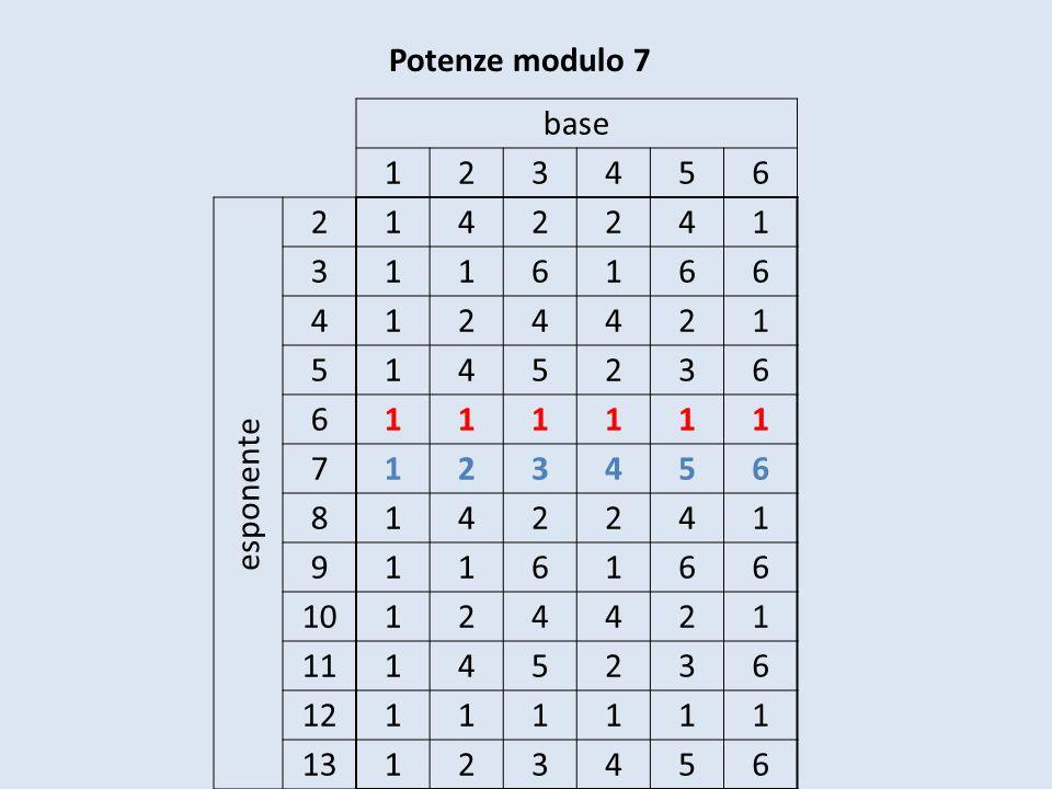 Potenze modulo 7 base 1 2 3 4 5 6 esponente 7 8 9 10 11 12 13