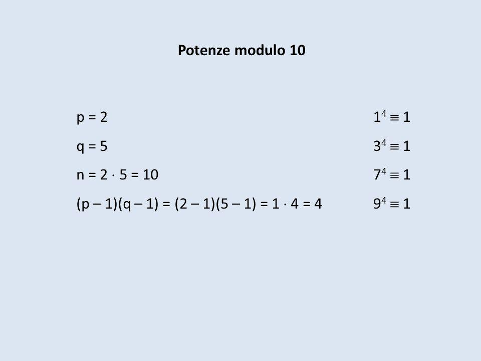 Potenze modulo 10 p = 2. q = 5. n = 2  5 = 10. (p – 1)(q – 1) = (2 – 1)(5 – 1) = 1  4 = 4. 14  1.