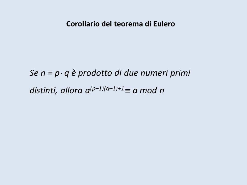 Corollario del teorema di Eulero