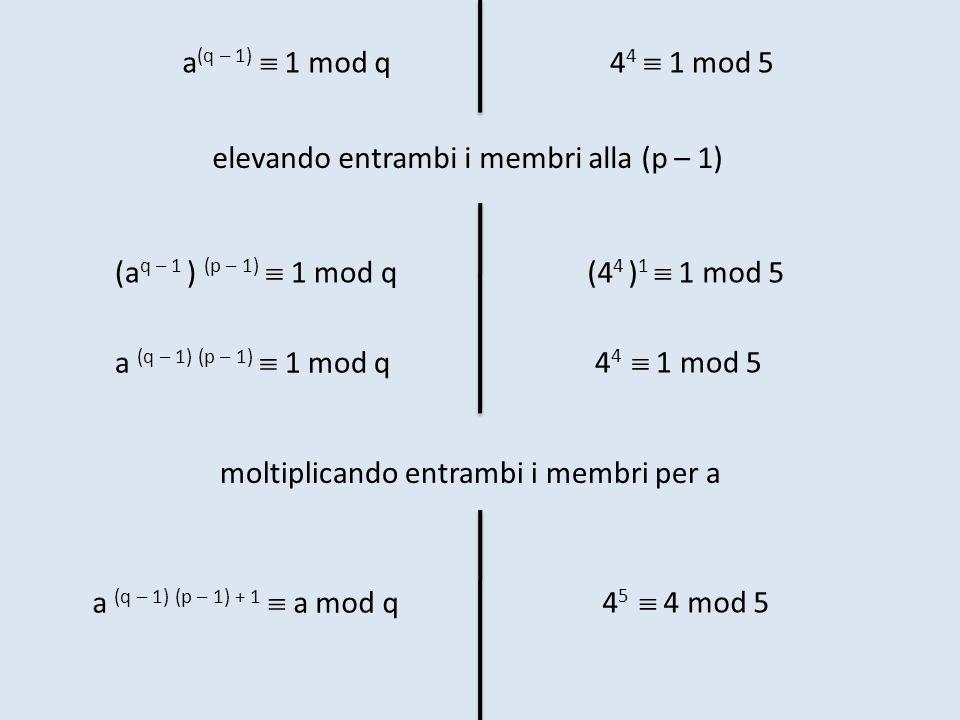 44  1 mod 5 a(q – 1)  1 mod q. elevando entrambi i membri alla (p – 1) (aq – 1 ) (p – 1)  1 mod q.