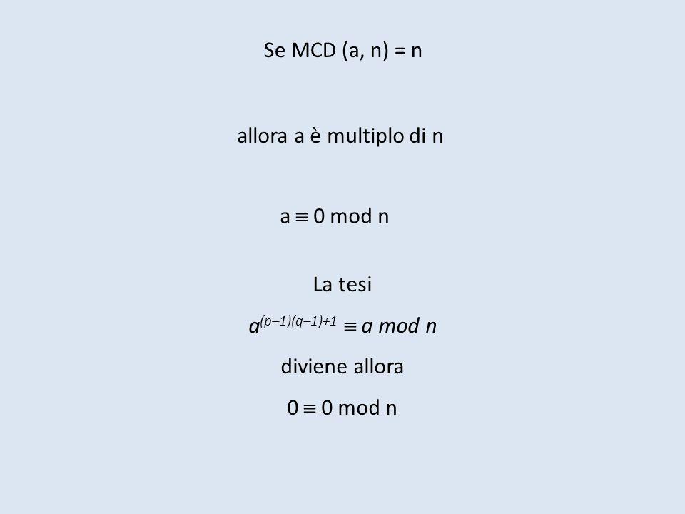 Se MCD (a, n) = n allora a è multiplo di n. a  0 mod n. La tesi. a(p–1)(q–1)+1  a mod n. diviene allora.
