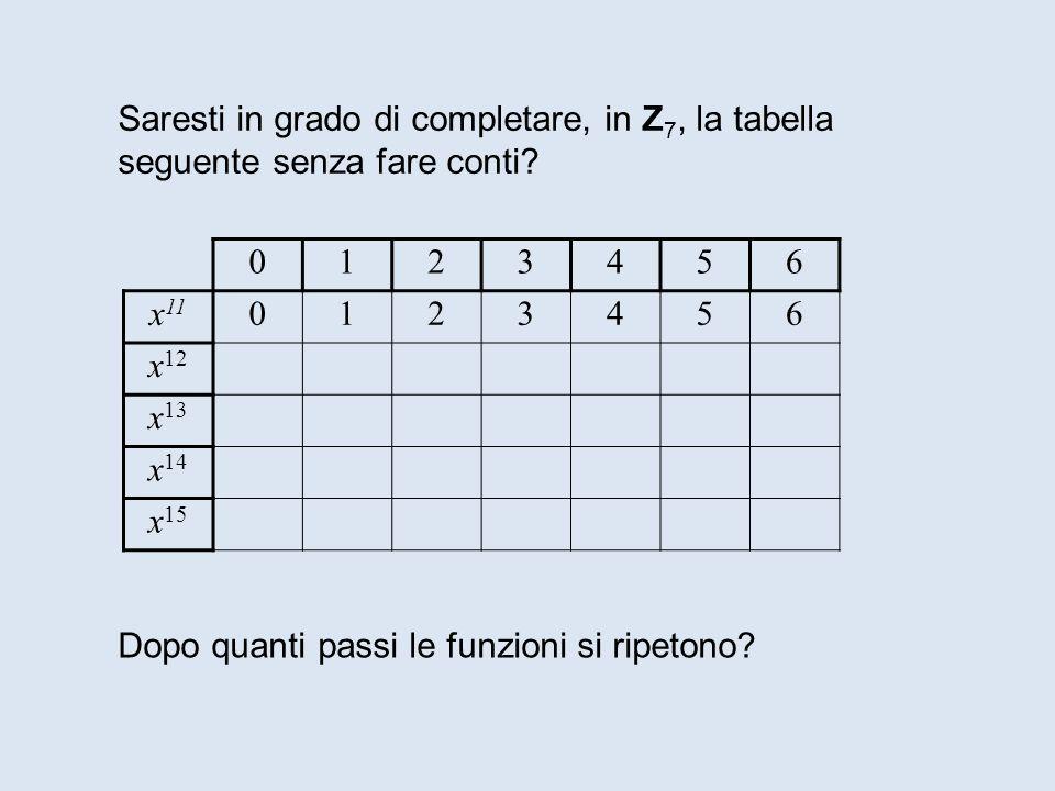 Saresti in grado di completare, in Z7, la tabella seguente senza fare conti