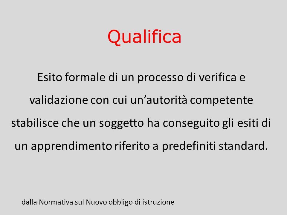 Qualifica