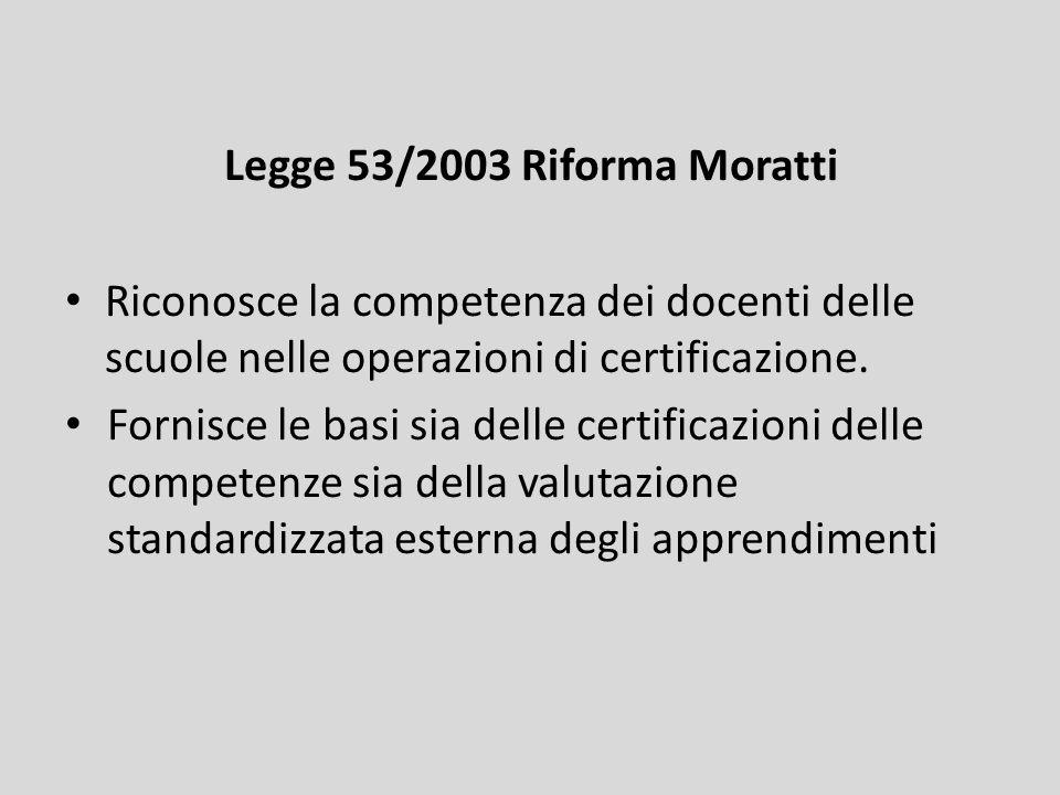 Legge 53/2003 Riforma Moratti