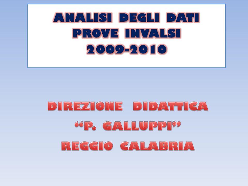 DIREZIONE DIDATTICA P. GALLUPPI REGGIO CALABRIA