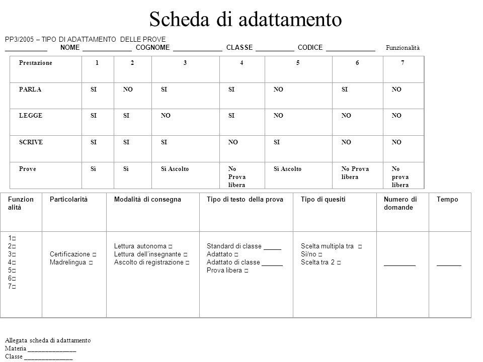 Scheda di adattamento PP3/2005 – TIPO DI ADATTAMENTO DELLE PROVE