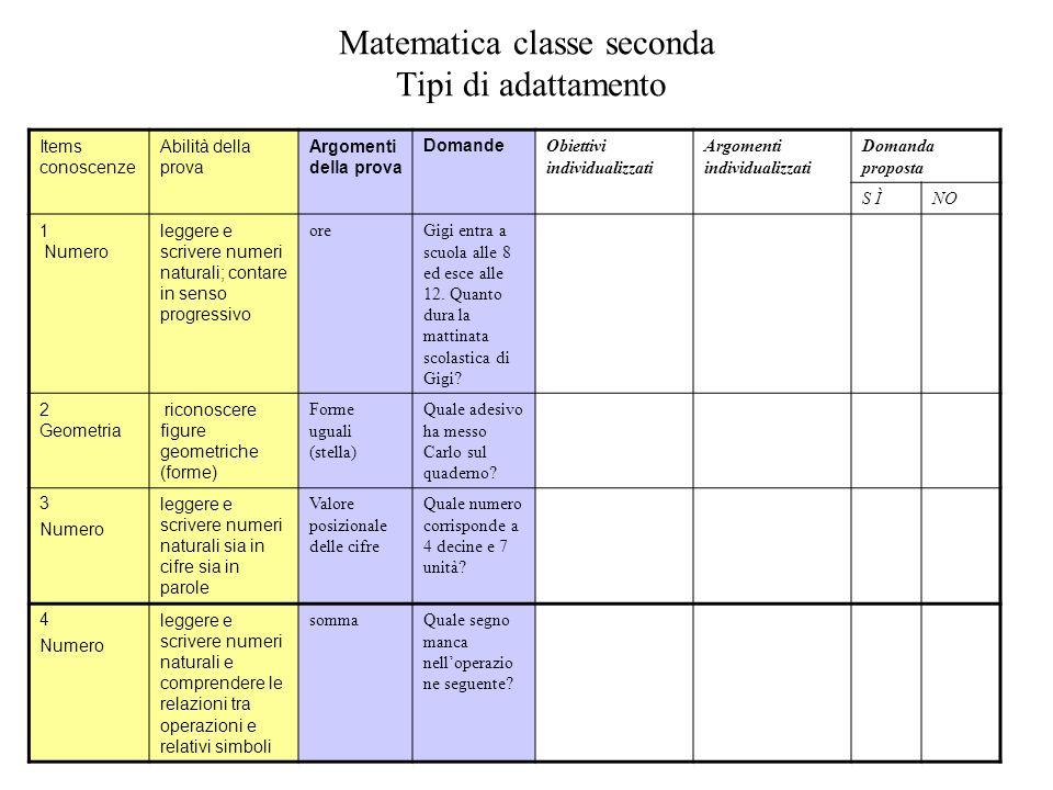 Matematica classe seconda Tipi di adattamento