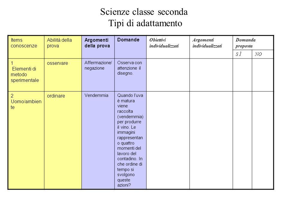 Scienze classe seconda Tipi di adattamento