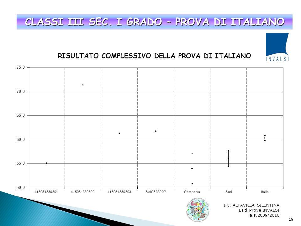 CLASSI III SEC. I GRADO – PROVA DI ITALIANO