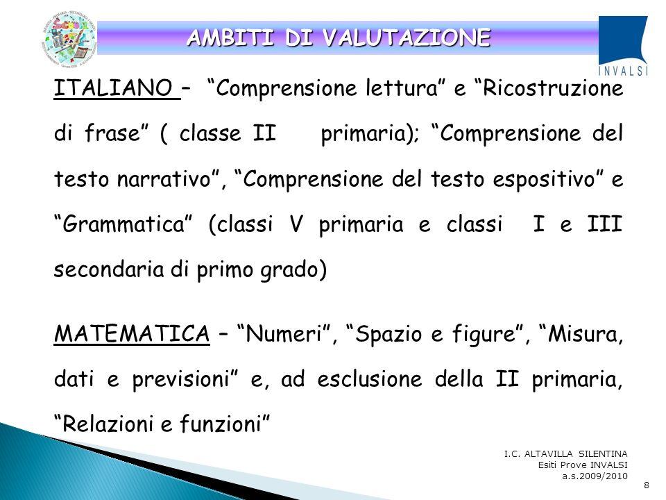 AMBITI DI VALUTAZIONE.