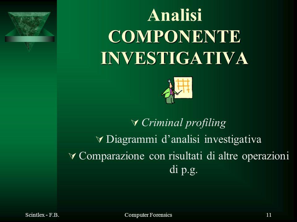 Analisi COMPONENTE INVESTIGATIVA