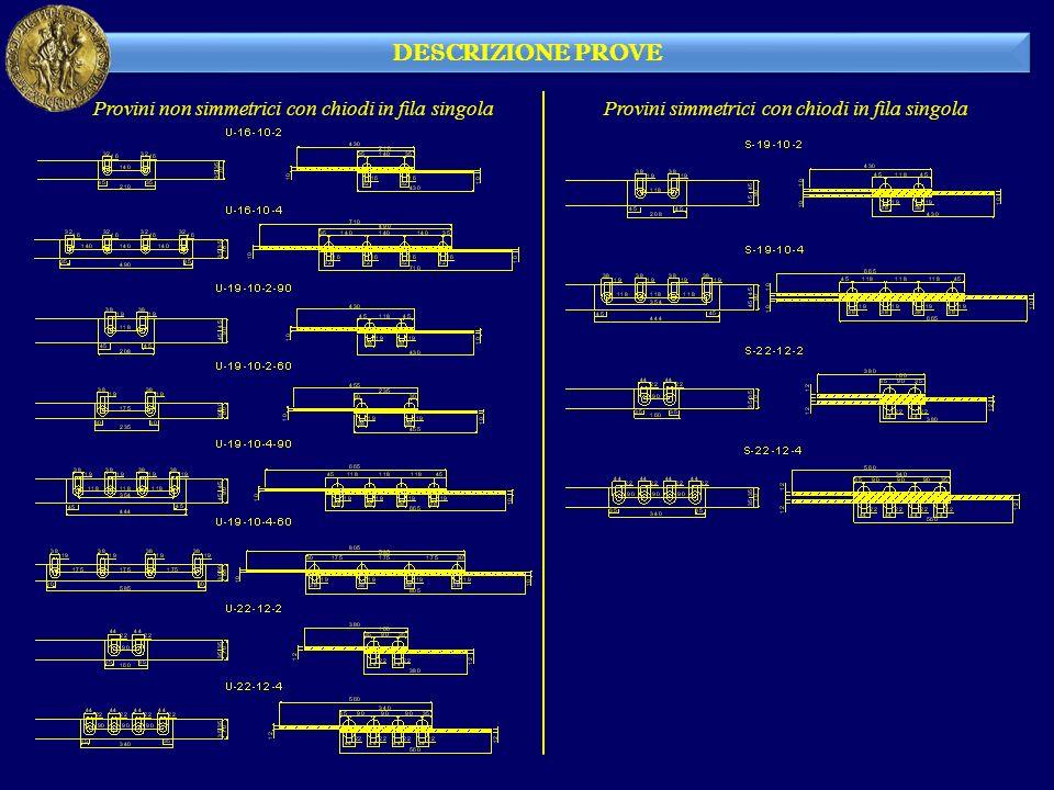DESCRIZIONE PROVE Provini non simmetrici con chiodi in fila singola