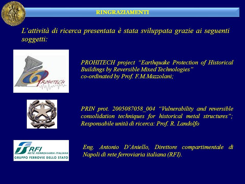 RINGRAZIAMENTI L'attività di ricerca presentata è stata sviluppata grazie ai seguenti soggetti: