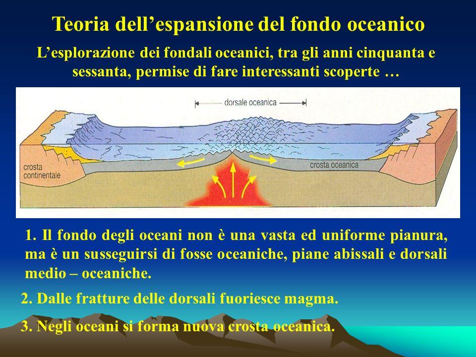 Teoria dell'espansione del fondo oceanico
