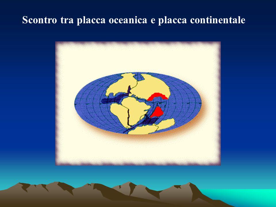 Scontro tra placca oceanica e placca continentale