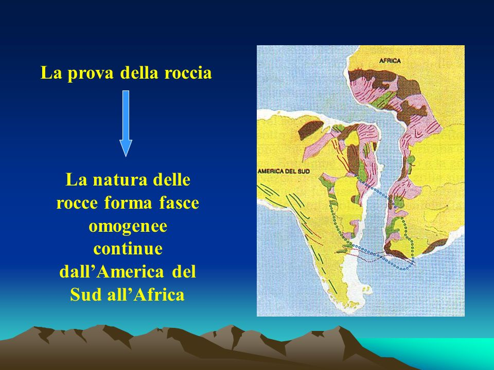 La prova della roccia La natura delle rocce forma fasce omogenee continue dall'America del Sud all'Africa.