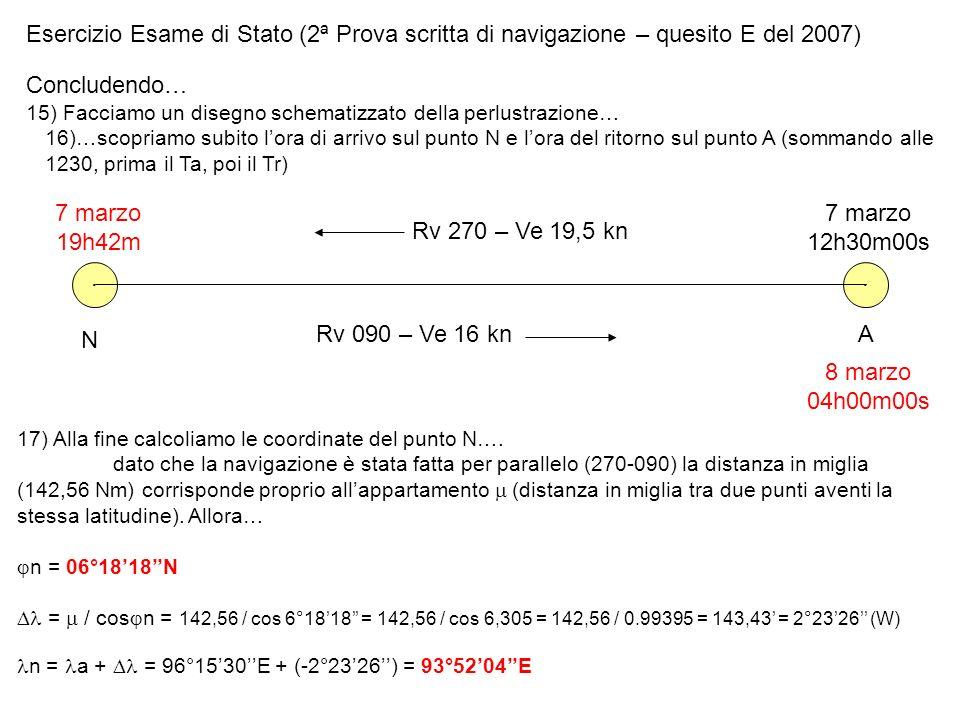 Esercizio Esame di Stato (2ª Prova scritta di navigazione – quesito E del 2007)