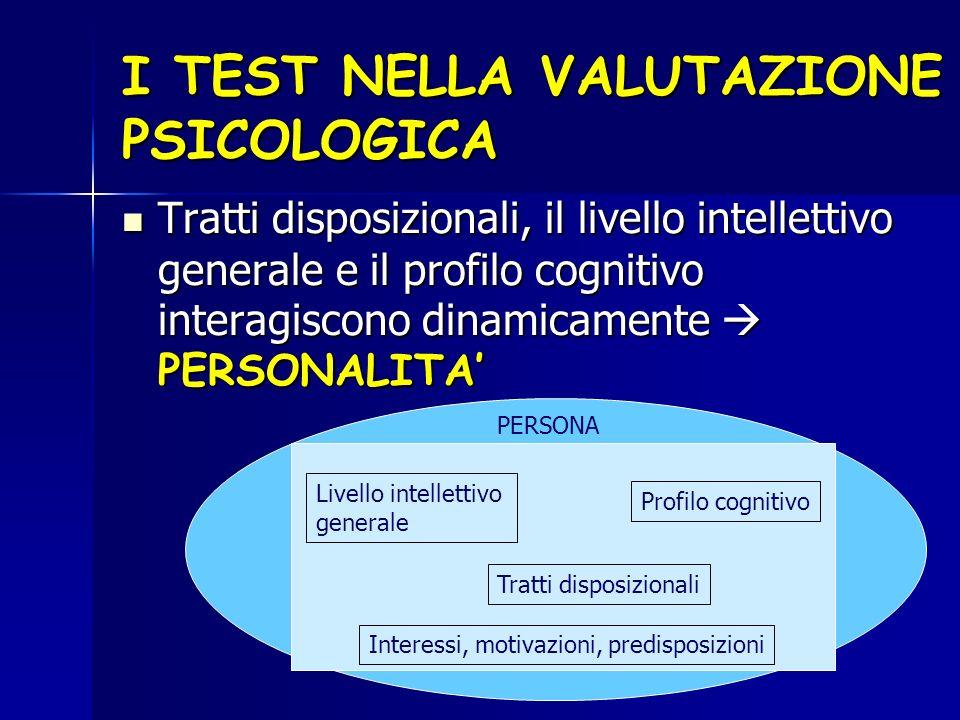 I TEST NELLA VALUTAZIONE PSICOLOGICA