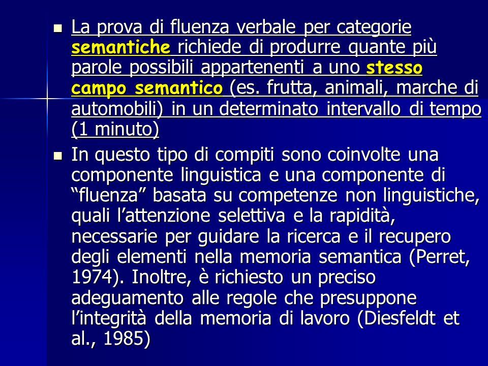 La prova di fluenza verbale per categorie semantiche richiede di produrre quante più parole possibili appartenenti a uno stesso campo semantico (es. frutta, animali, marche di automobili) in un determinato intervallo di tempo (1 minuto)