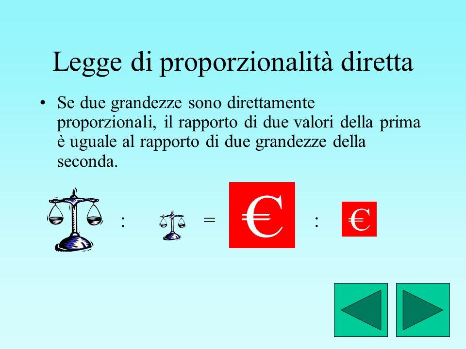 Legge di proporzionalità diretta