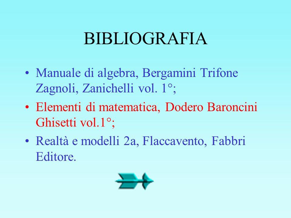 BIBLIOGRAFIA Manuale di algebra, Bergamini Trifone Zagnoli, Zanichelli vol. 1°; Elementi di matematica, Dodero Baroncini Ghisetti vol.1°;