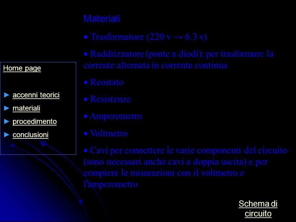 Materiali Trasformatore (220 v → 6.3 v)