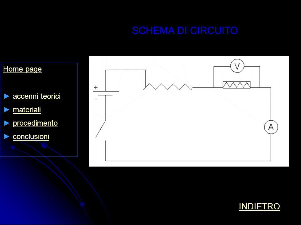 SCHEMA DI CIRCUITO INDIETRO Home page accenni teorici materiali