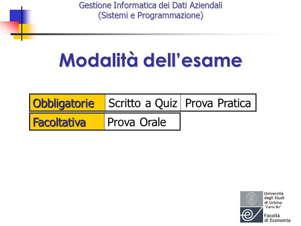 Modalità dell'esame Obbligatorie Scritto a Quiz Prova Pratica