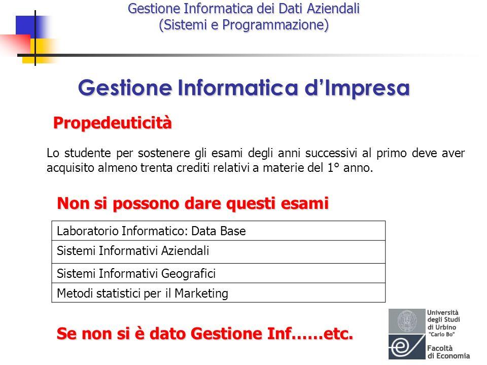Gestione Informatica d'Impresa