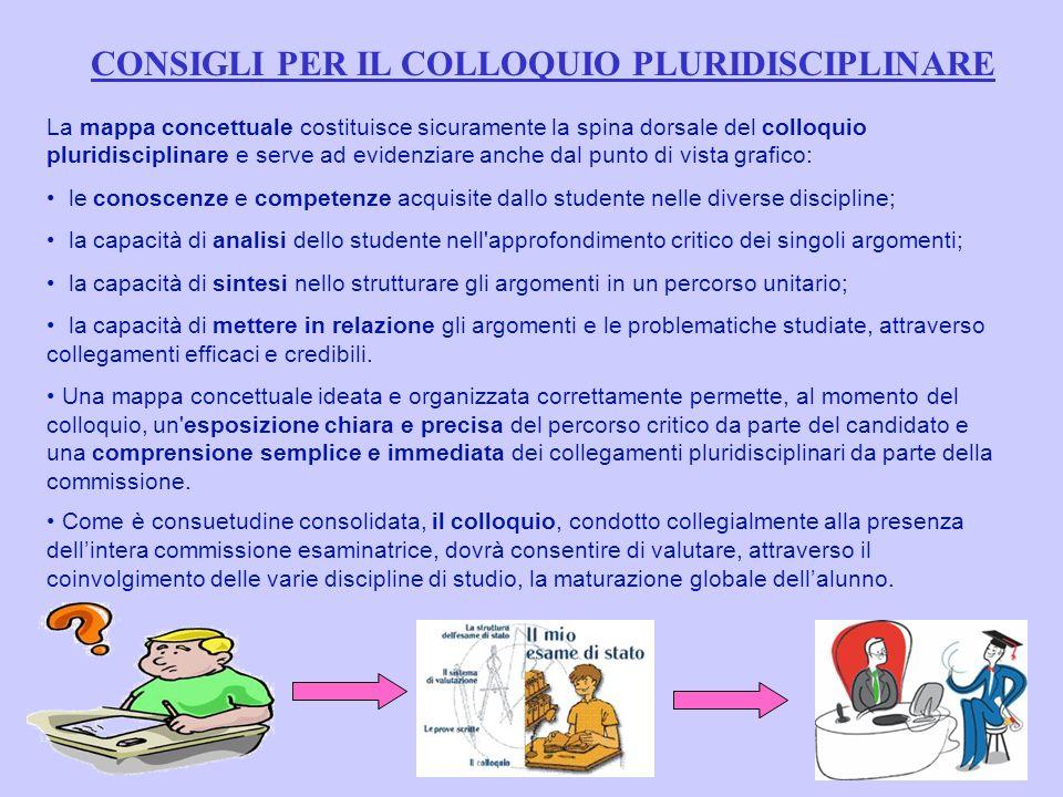 CONSIGLI PER IL COLLOQUIO PLURIDISCIPLINARE