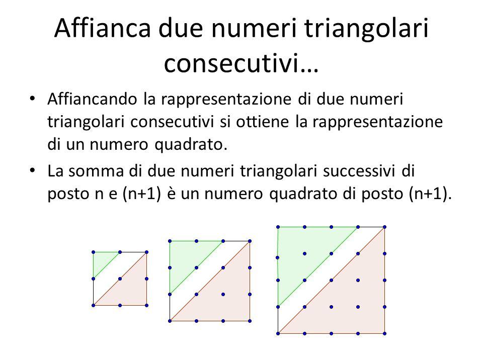 Affianca due numeri triangolari consecutivi…