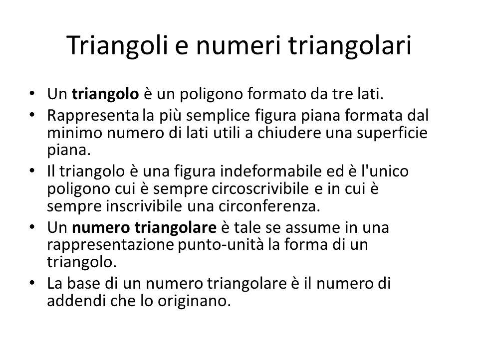 Triangoli e numeri triangolari