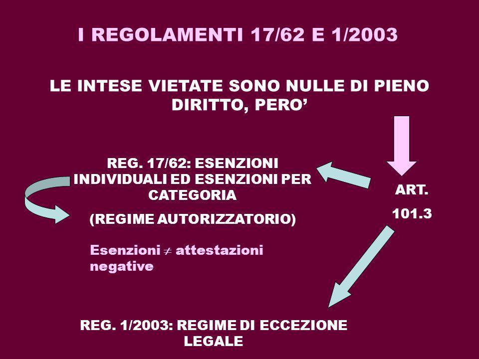 I REGOLAMENTI 17/62 E 1/2003 LE INTESE VIETATE SONO NULLE DI PIENO DIRITTO, PERO' REG. 17/62: ESENZIONI INDIVIDUALI ED ESENZIONI PER CATEGORIA.